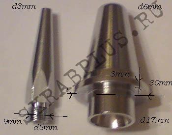 Размеры-сопла-для-пескоструйного-пистолета-SKRAB-50275-50271-50272-KRAFTOOL- Expert-Qualitat-6581